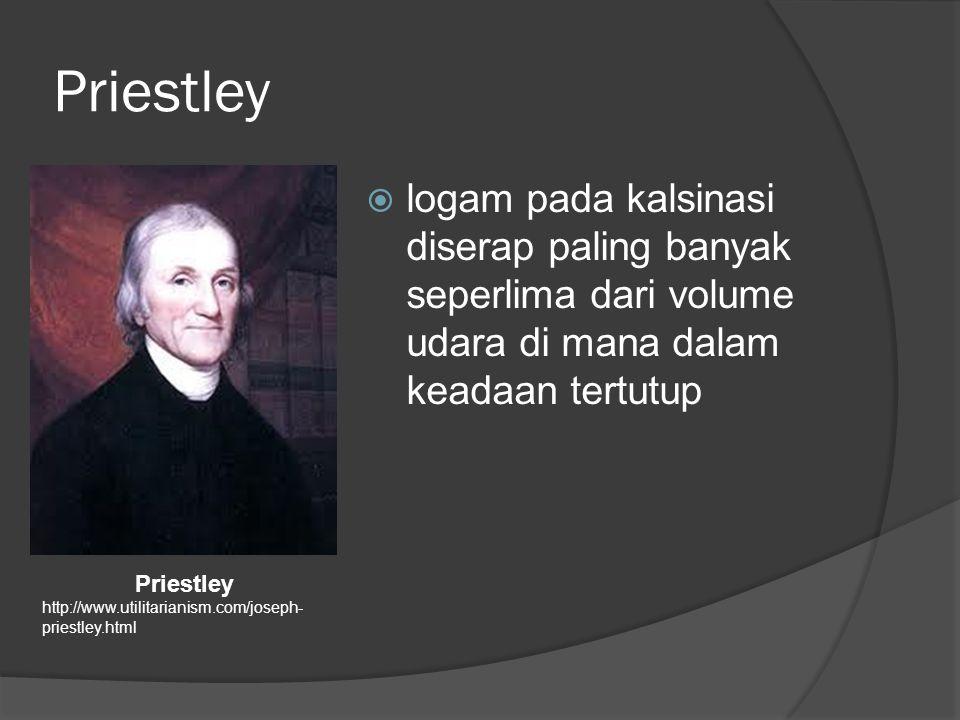 Priestley  logam pada kalsinasi diserap paling banyak seperlima dari volume udara di mana dalam keadaan tertutup Priestley http://www.utilitarianism.com/joseph- priestley.html