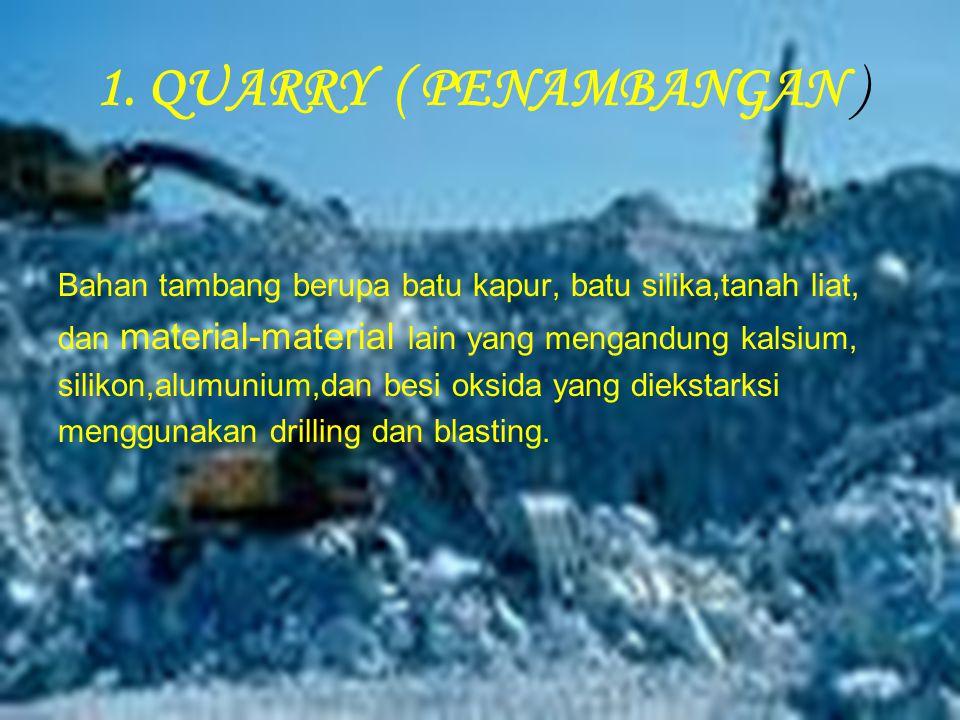 1. QUARRY ( PENAMBANGAN ) Bahan tambang berupa batu kapur, batu silika,tanah liat, dan material-material lain yang mengandung kalsium, silikon,alumuni