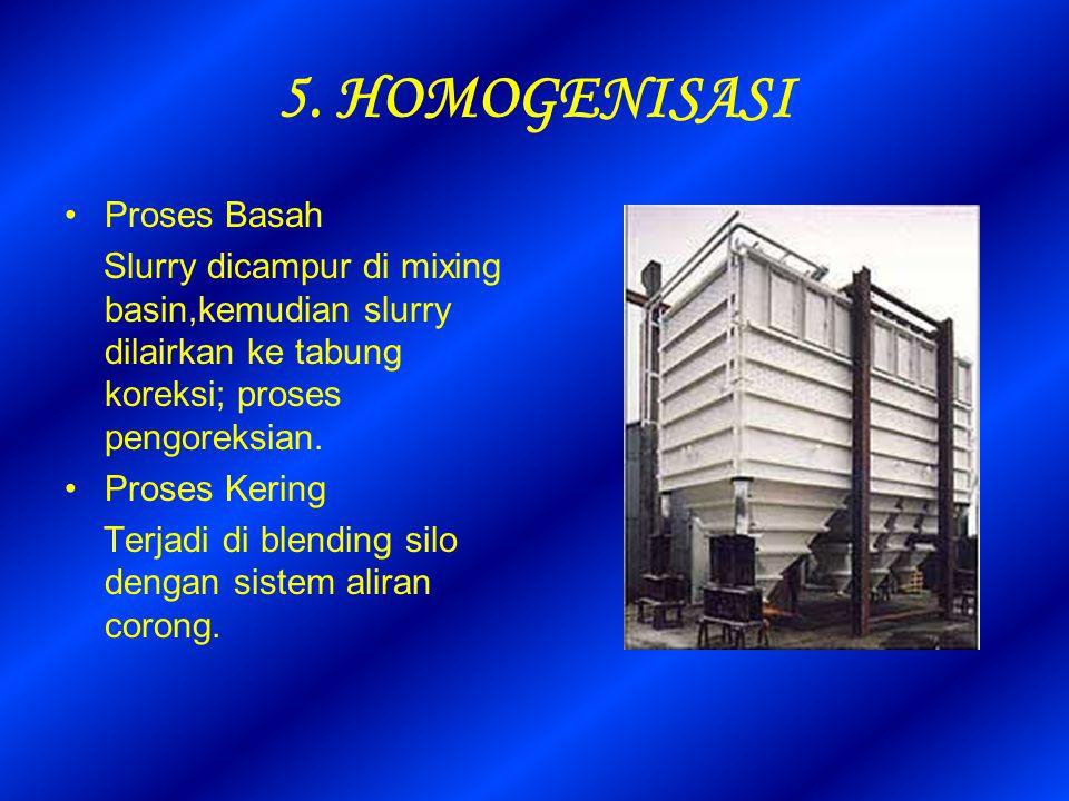 5. HOMOGENISASI Proses Basah Slurry dicampur di mixing basin,kemudian slurry dilairkan ke tabung koreksi; proses pengoreksian. Proses Kering Terjadi d