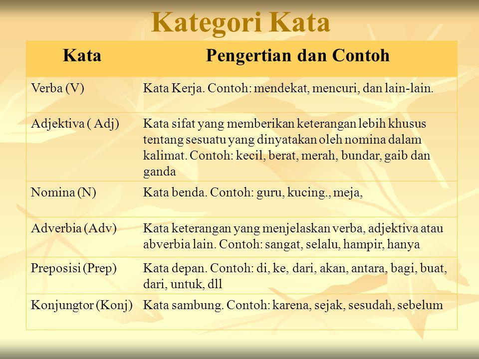 Kategori Kata KataPengertian dan Contoh Verba (V)Kata Kerja.