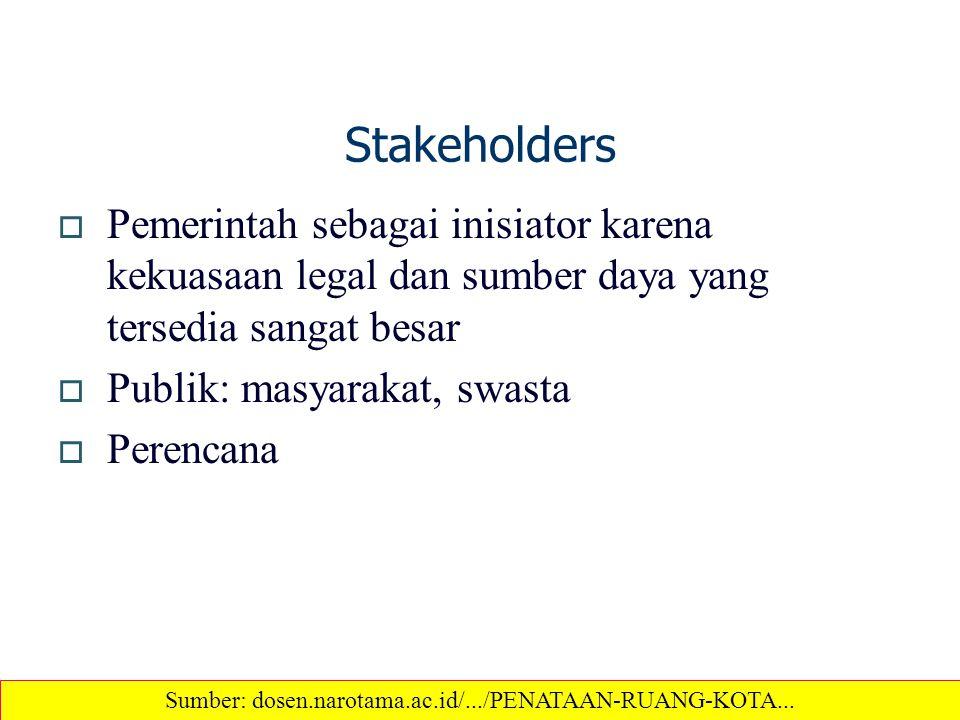 Stakeholders  Pemerintah sebagai inisiator karena kekuasaan legal dan sumber daya yang tersedia sangat besar  Publik: masyarakat, swasta  Perencana
