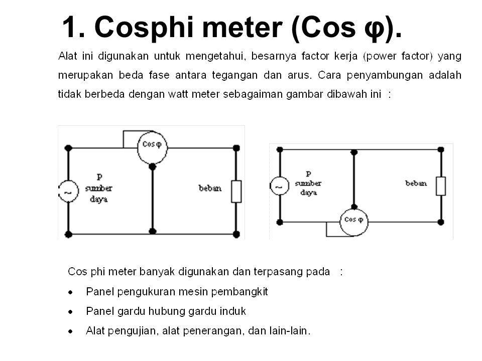 Power faktor meter mempunyai dua kumpar - an tetap (kumparan arus) untuk menghasilkan fluksi dengan arah yang sama dan dua kumparan putar (kumparan tegangan) yang diletakan pada sumbu dan saling tegak lurus satu sama lain.