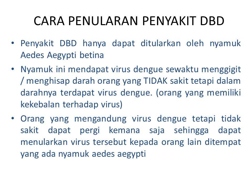 CARA PENULARAN PENYAKIT DBD Penyakit DBD hanya dapat ditularkan oleh nyamuk Aedes Aegypti betina Nyamuk ini mendapat virus dengue sewaktu menggigit /