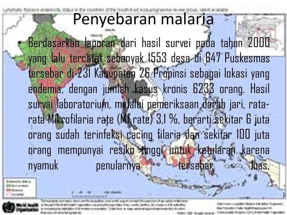 Penyebaran malaria Berdasarkan laporan dari hasil survei pada tahun 2000 yang lalu tercatat sebanyak 1553 desa di 647 Puskesmas tersebar di 231 Kabupa