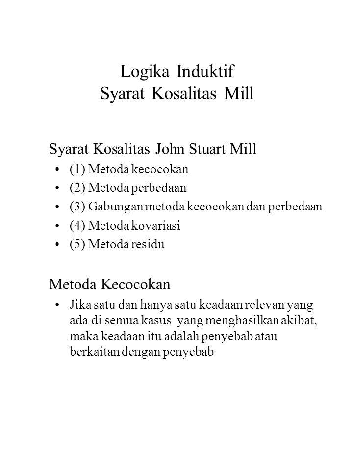 Logika Induktif Syarat Kosalitas Mill Syarat Kosalitas John Stuart Mill (1) Metoda kecocokan (2) Metoda perbedaan (3) Gabungan metoda kecocokan dan pe