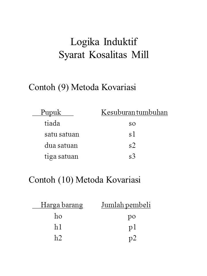 Logika Induktif Syarat Kosalitas Mill Contoh (9) Metoda Kovariasi PupukKesuburan tumbuhan tiadaso satu satuans1 dua satuans2 tiga satuans3 Contoh (10)