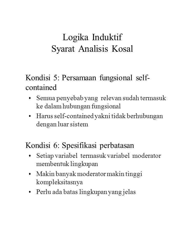 Logika Induktif Syarat Analisis Kosal Kondisi 5: Persamaan fungsional self- contained Semua penyebab yang relevan sudah termasuk ke dalam hubungan fun