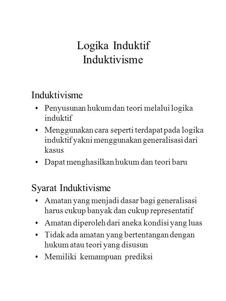 Logika Induktif Induktivisme Induktivisme Penyusunan hukum dan teori melalui logika induktif Menggunakan cara seperti terdapat pada logika induktif ya