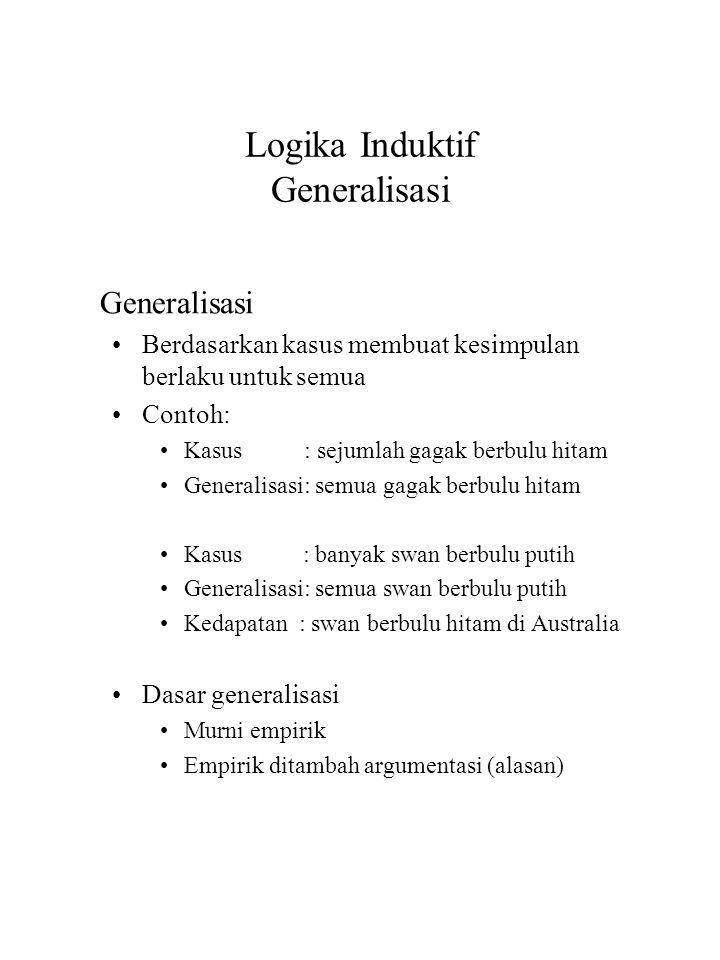 Logika Induktif Syarat Kosalitas Mill Contoh (12) Metoda Kovariasi Dapat terjadi karena kebetulan (sehingga memerlukan alasan hubungan) tanggal X Y 11/9 – 61147 12/9 – 58160 13/9 – 65130 14/9 – 62 135 15/9 – 55165 16/9 – 70110 17/9 – 60120 18/9 – 64115 19/9 – 61118 20/9 – 59150 X = temperatur terendah di kutub Y = jumlah mahasiswa bolos di Jakarta –hubungannya r = 0,79 (cukup tinggi)