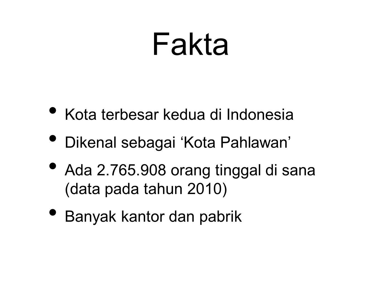 Fakta Kota terbesar kedua di Indonesia Dikenal sebagai 'Kota Pahlawan' Ada 2.765.908 orang tinggal di sana (data pada tahun 2010) Banyak kantor dan pabrik