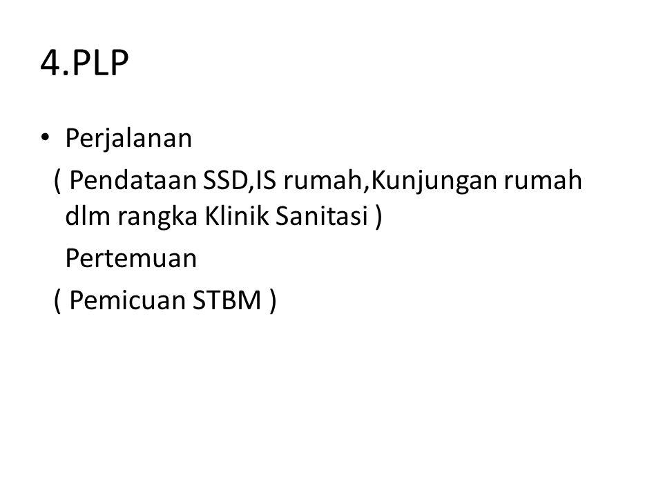4.PLP Perjalanan ( Pendataan SSD,IS rumah,Kunjungan rumah dlm rangka Klinik Sanitasi ) Pertemuan ( Pemicuan STBM )