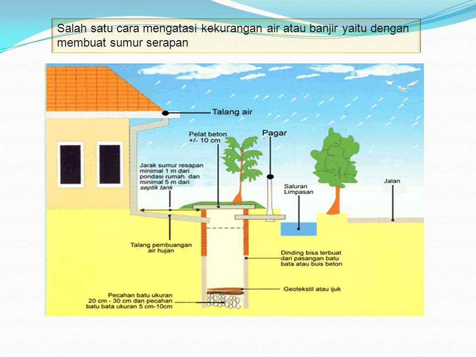 Salah satu cara mengatasi kekurangan air atau banjir yaitu dengan membuat sumur serapan