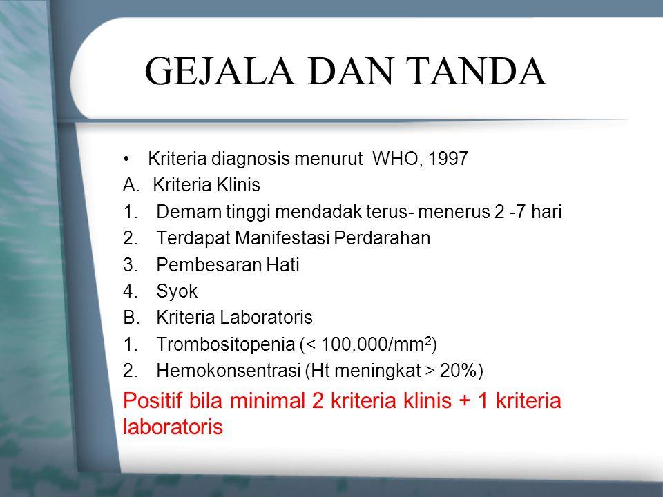 GEJALA DAN TANDA Kriteria diagnosis menurut WHO, 1997 A. Kriteria Klinis 1.Demam tinggi mendadak terus- menerus 2 -7 hari 2.Terdapat Manifestasi Perda