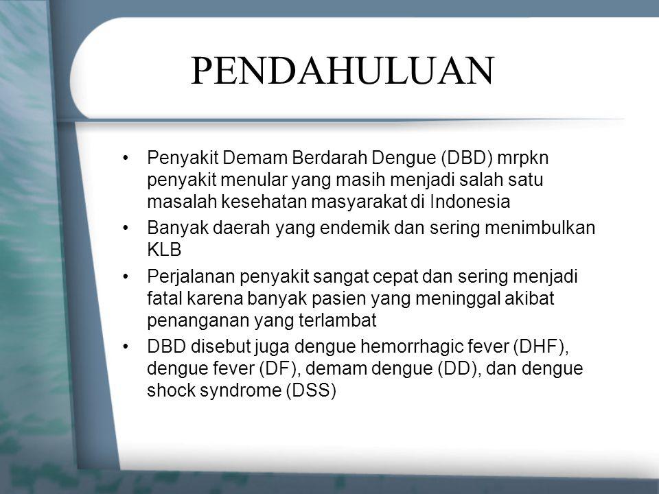 PENDAHULUAN Penyakit Demam Berdarah Dengue (DBD) mrpkn penyakit menular yang masih menjadi salah satu masalah kesehatan masyarakat di Indonesia Banyak