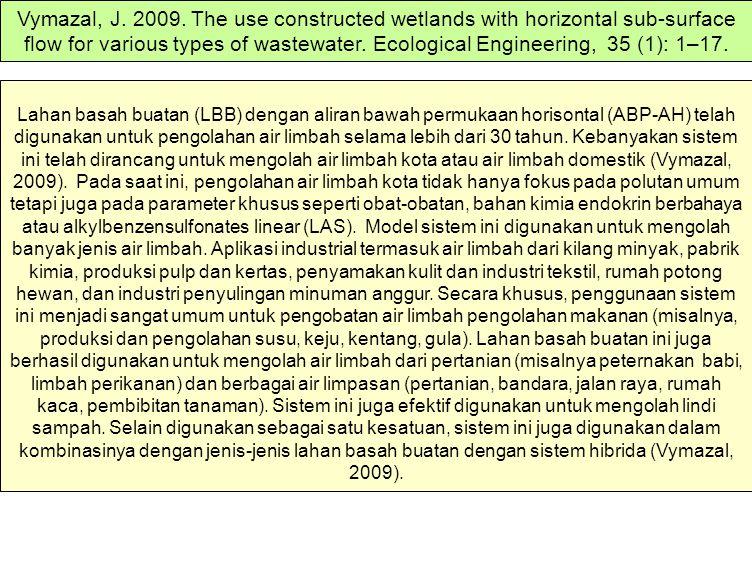 Lahan basah buatan (LBB) dengan aliran bawah permukaan horisontal (ABP-AH) telah digunakan untuk pengolahan air limbah selama lebih dari 30 tahun. Keb