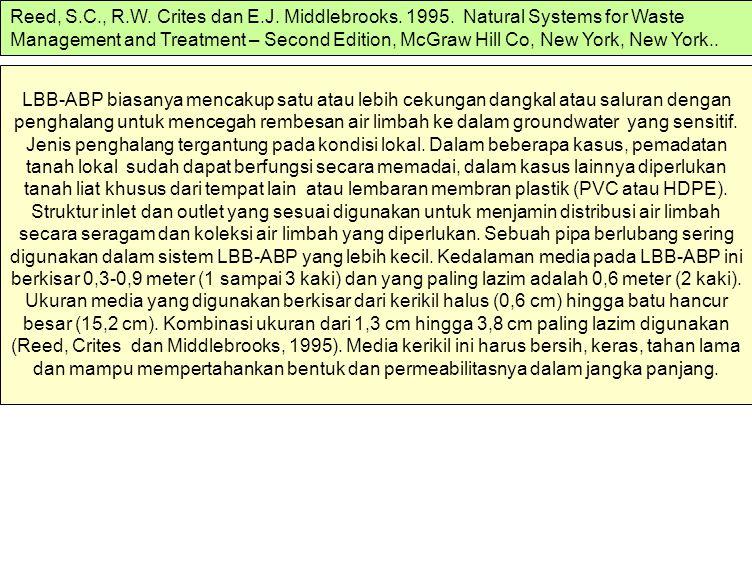 Model untuk desain LBB-ABP telah tersedia sejak akhir tahun1980-an.