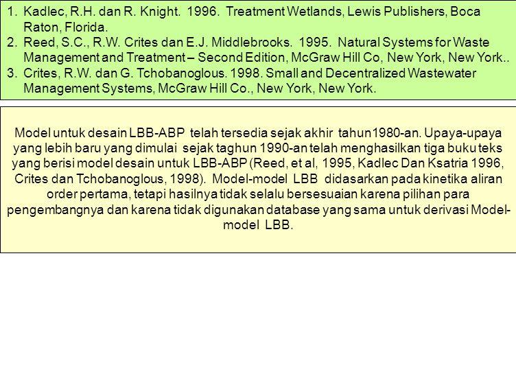 Ukuran LBB-ABP ditentukan oleh bahan pencemar yang membutuhkan lahan terbesar untuk menghilangkannya.