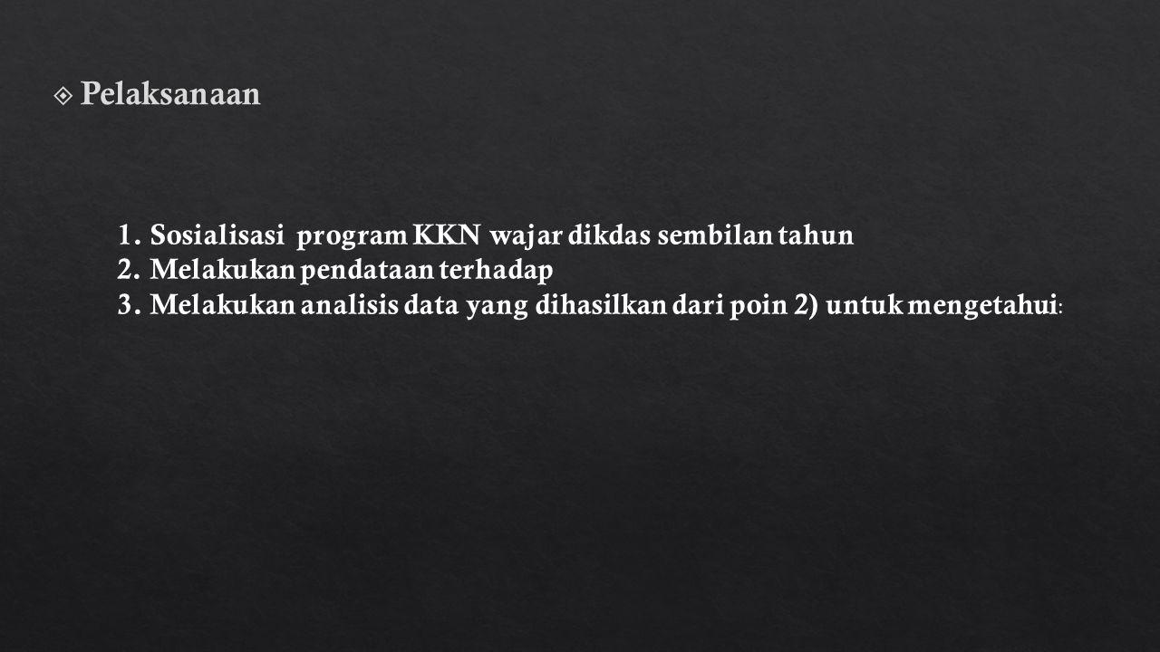 1. Sosialisasi program KKN wajar dikdas sembilan tahun 2. Melakukan pendataan terhadap 3. Melakukan analisis data yang dihasilkan dari poin 2) untuk m