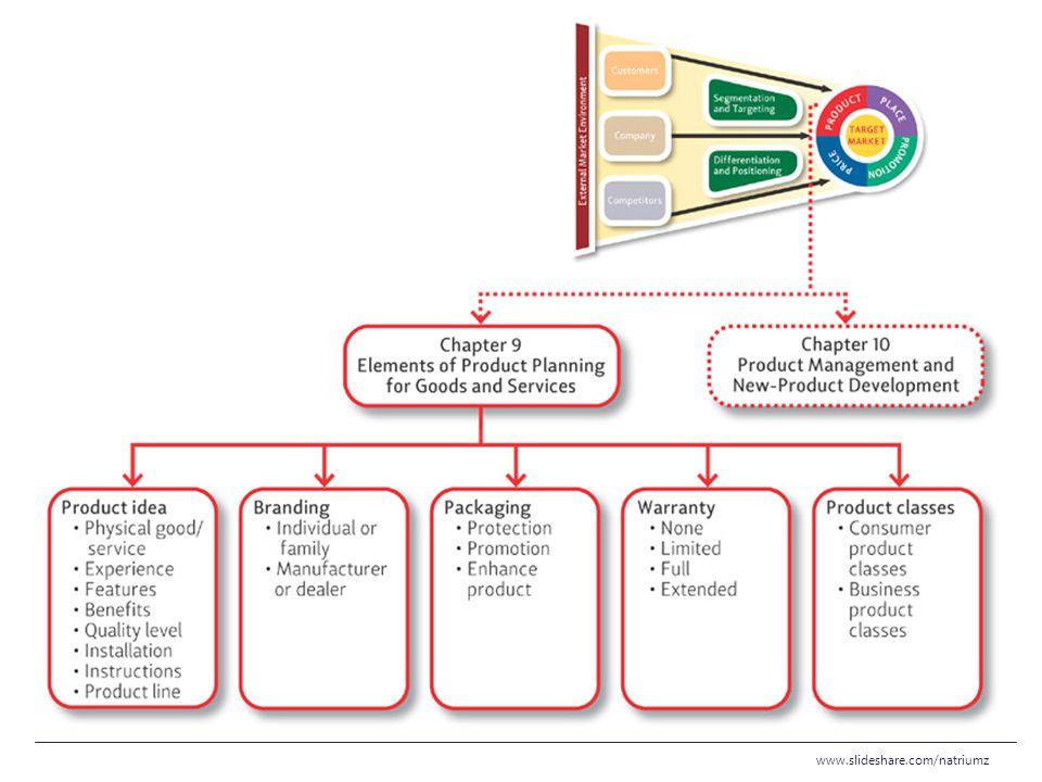 Universitas Multimedia Nusantara (UMN) termasuk dalam kategori mass marketing / segmented marketing / niche marketing / micro marketing.