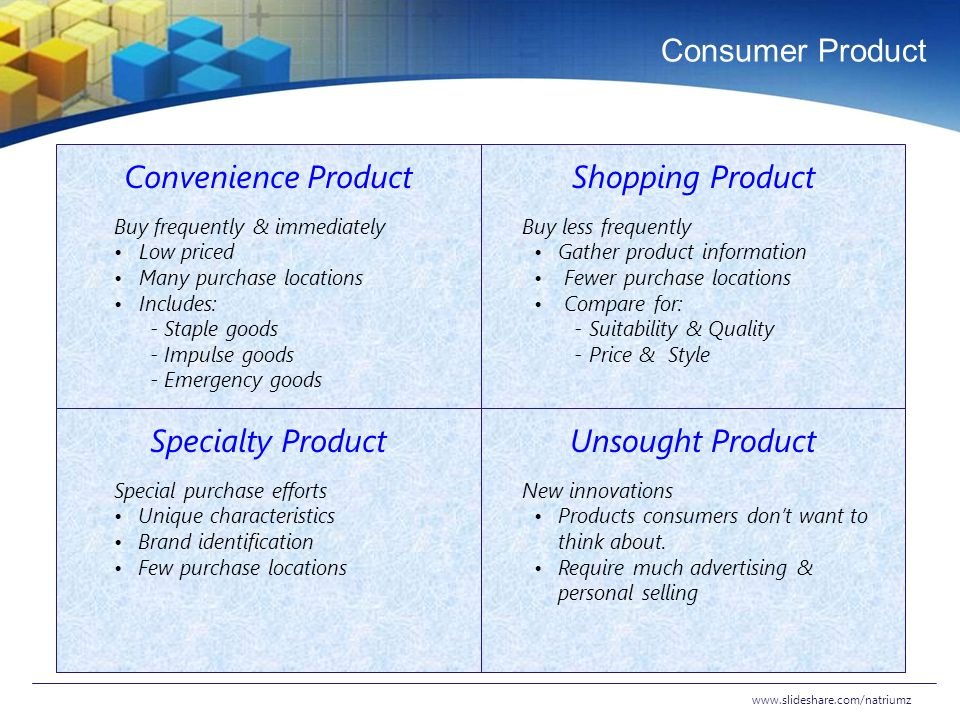Product Mix www.slideshare.com/natriumz Width Number of different product lines Length Total number of items within the lines Depth Number of version of each product Consistency Product Mix All the product lines offered