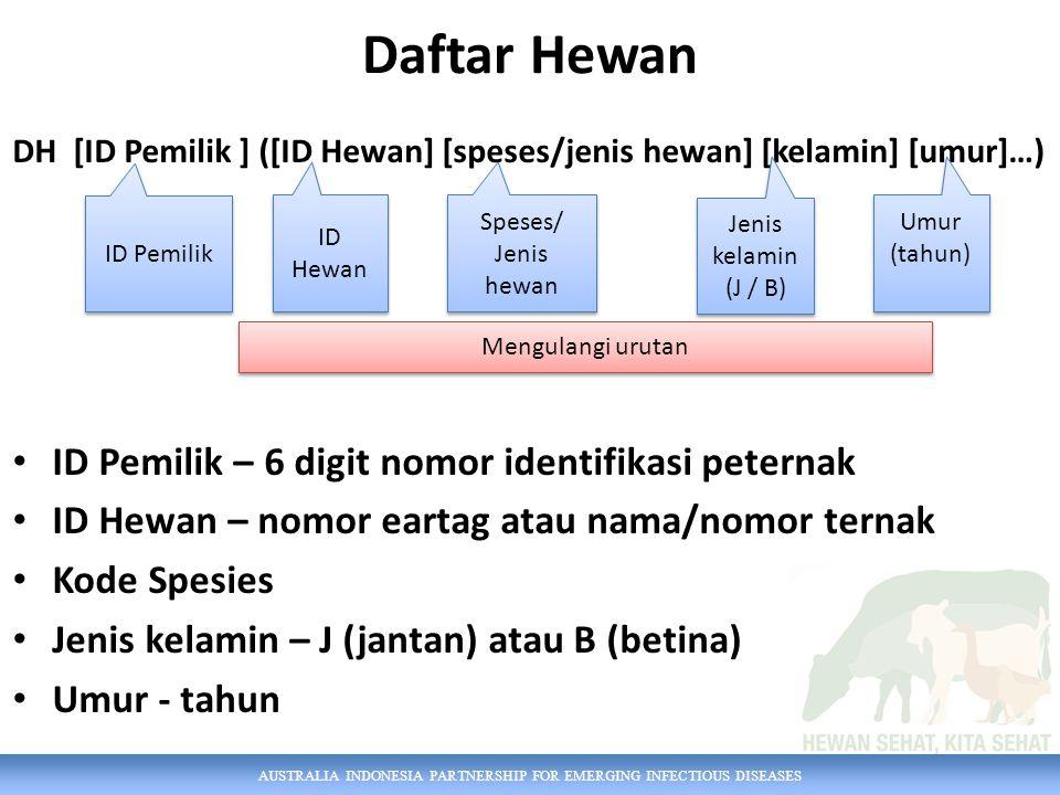 AUSTRALIA INDONESIA PARTNERSHIP FOR EMERGING INFECTIOUS DISEASES Daftar Hewan DH [ID Pemilik ] ([ID Hewan] [speses/jenis hewan] [kelamin] [umur]…) ID
