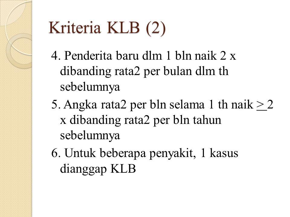 Kriteria KLB (2) 4. Penderita baru dlm 1 bln naik 2 x dibanding rata2 per bulan dlm th sebelumnya 5. Angka rata2 per bln selama 1 th naik > 2 x diband