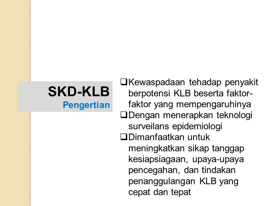 SKD-KLB Pengertian  Kewaspadaan tehadap penyakit berpotensi KLB beserta faktor- faktor yang mempengaruhinya  Dengan menerapkan teknologi surveilans