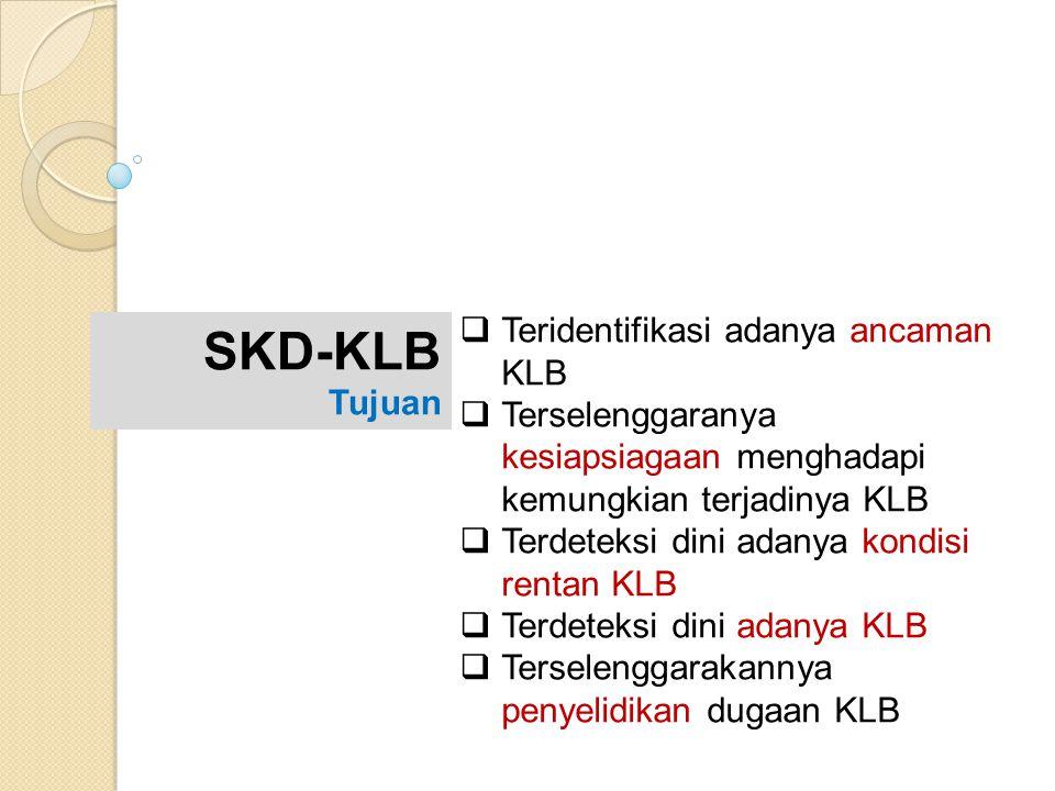  Teridentifikasi adanya ancaman KLB  Terselenggaranya kesiapsiagaan menghadapi kemungkian terjadinya KLB  Terdeteksi dini adanya kondisi rentan KLB