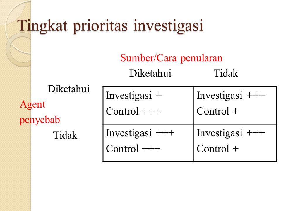 Tingkat prioritas investigasi Sumber/Cara penularan DiketahuiTidak Diketahui Agent penyebab Tidak Investigasi + Control +++ Investigasi +++ Control +