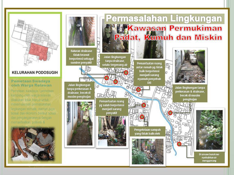 Pemetaan Swadaya oleh Warga Relawan Pemetaan swadaya / pemetaan kampung oleh warga relawan dilakukan tidak hanya untuk menemukenali permasalahan lingk