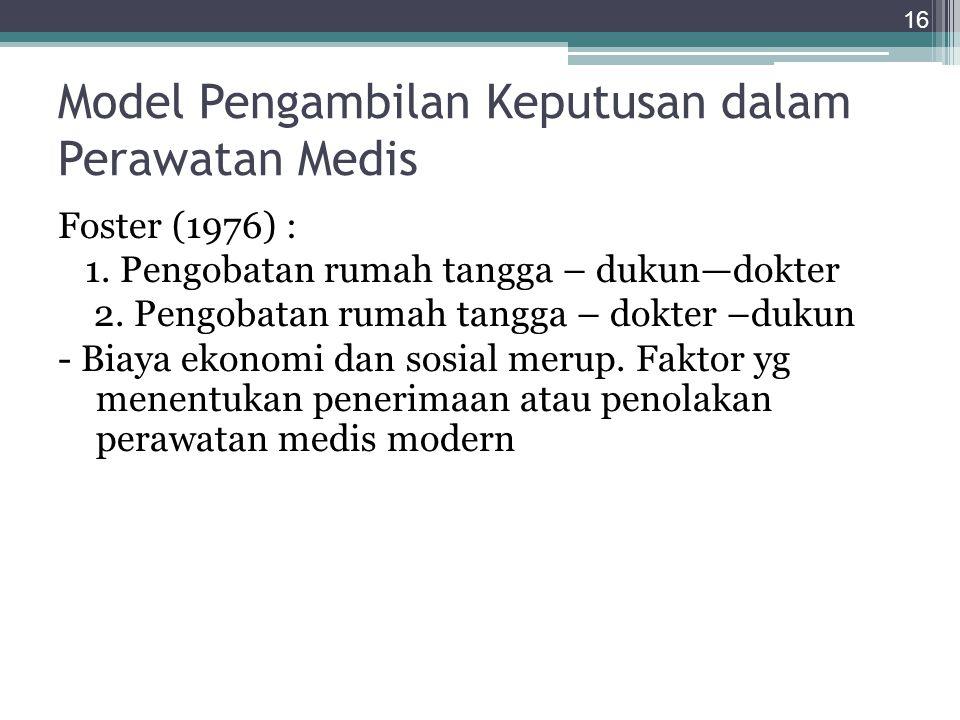 Dulu model pengambilan keputusan terhadap perawatan medis adalah : a.