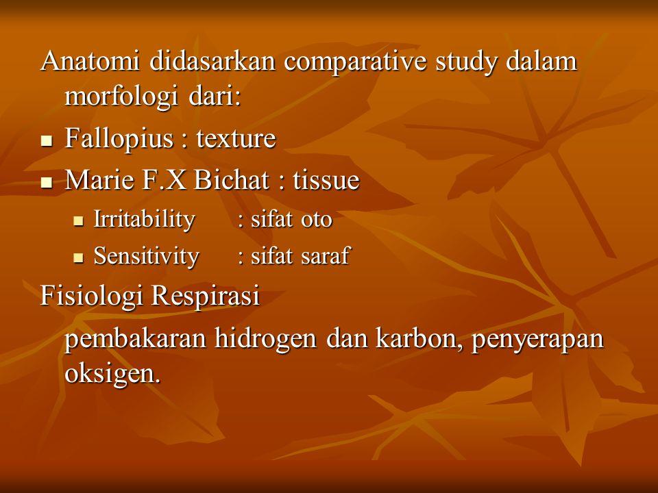 Anatomi didasarkan comparative study dalam morfologi dari: Fallopius : texture Fallopius : texture Marie F.X Bichat : tissue Marie F.X Bichat : tissue
