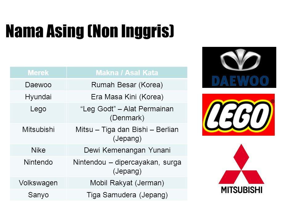 "Nama Asing (Non Inggris) MerekMakna / Asal Kata DaewooRumah Besar (Korea) HyundaiEra Masa Kini (Korea) Lego""Leg Godt"" – Alat Permainan (Denmark) Mitsu"