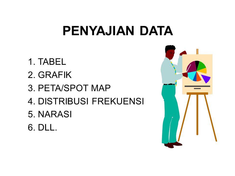 PEMANFAATAN DATA 1.DETEKSI DINI PENYAKIT 2. DETEKSI KLB 3.