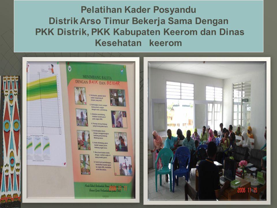 Pelatihan Kader Posyandu Distrik Arso Timur Bekerja Sama Dengan PKK Distrik, PKK Kabupaten Keerom dan Dinas Kesehatan keerom