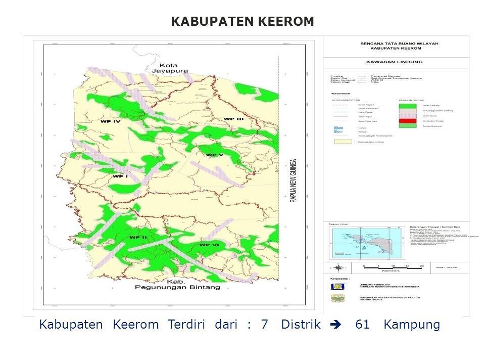 KABUPATEN KEEROM Kabupaten Keerom Terdiri dari : 7 Distrik  61 Kampung