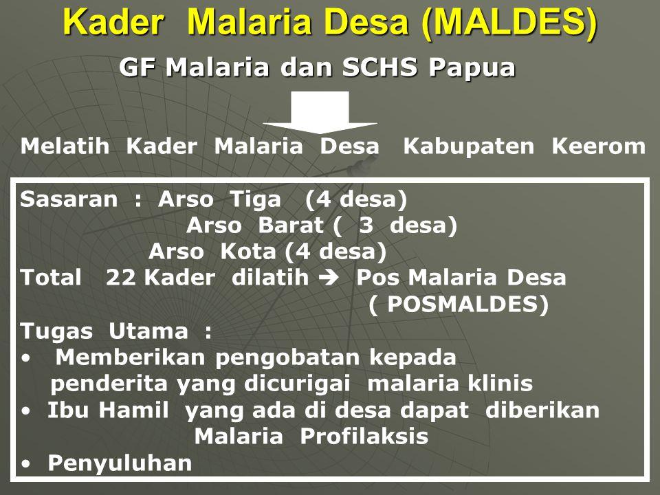 Kader Malaria Desa (MALDES) GF Malaria dan SCHS Papua Melatih Kader Malaria Desa Kabupaten Keerom Sasaran : Arso Tiga (4 desa) Arso Barat ( 3 desa) Arso Kota (4 desa) Total 22 Kader dilatih  Pos Malaria Desa ( POSMALDES) Tugas Utama : Memberikan pengobatan kepada penderita yang dicurigai malaria klinis Ibu Hamil yang ada di desa dapat diberikan Malaria Profilaksis Penyuluhan