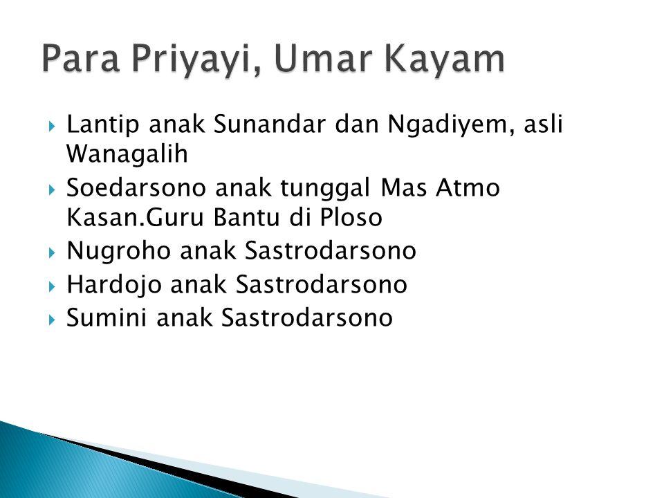  Lantip anak Sunandar dan Ngadiyem, asli Wanagalih  Soedarsono anak tunggal Mas Atmo Kasan.Guru Bantu di Ploso  Nugroho anak Sastrodarsono  Hardoj