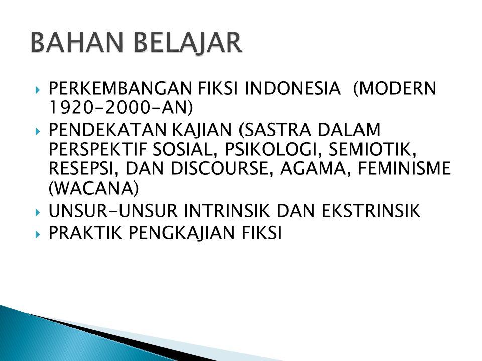 PPERKEMBANGAN FIKSI INDONESIA (MODERN 1920-2000-AN) PPENDEKATAN KAJIAN (SASTRA DALAM PERSPEKTIF SOSIAL, PSIKOLOGI, SEMIOTIK, RESEPSI, DAN DISCOURSE, AGAMA, FEMINISME (WACANA) UUNSUR-UNSUR INTRINSIK DAN EKSTRINSIK PPRAKTIK PENGKAJIAN FIKSI