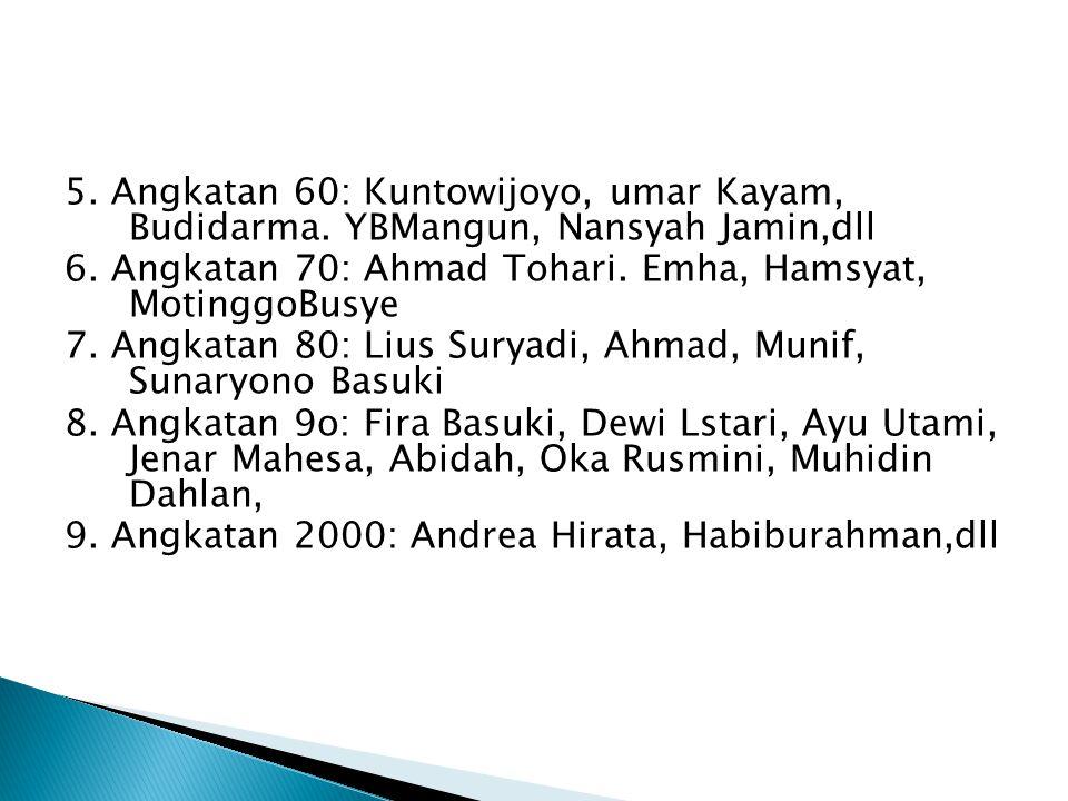 5. Angkatan 60: Kuntowijoyo, umar Kayam, Budidarma. YBMangun, Nansyah Jamin,dll 6. Angkatan 70: Ahmad Tohari. Emha, Hamsyat, MotinggoBusye 7. Angkatan