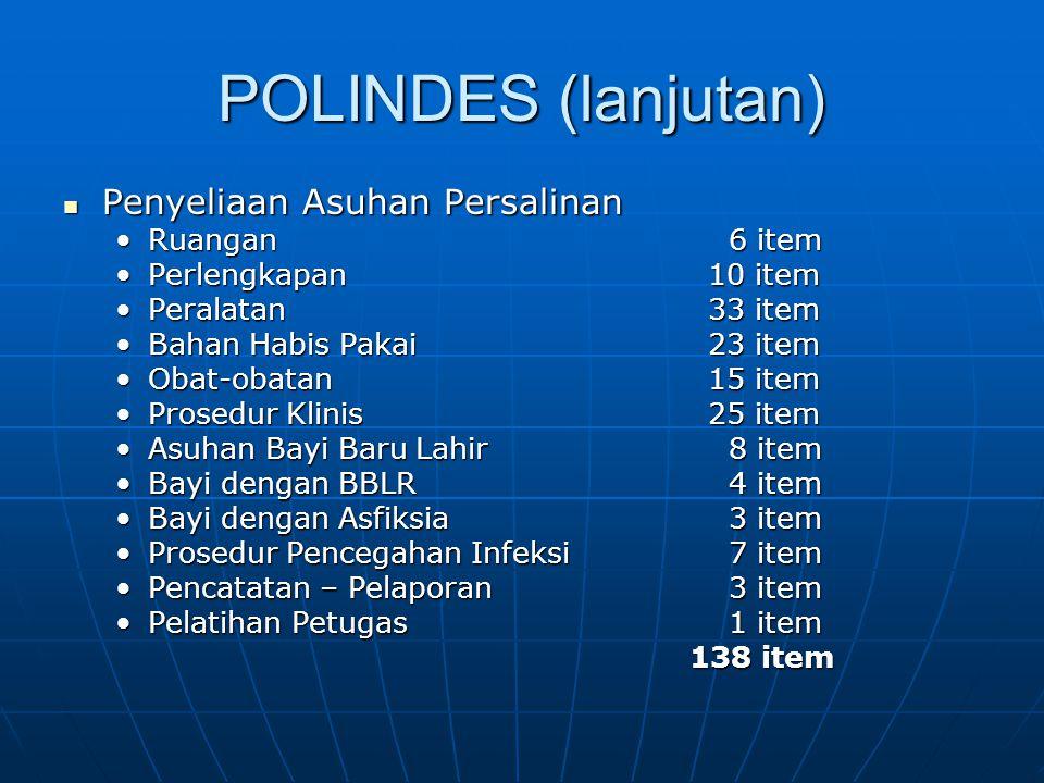 POLINDES (lanjutan) Penyeliaan Asuhan Persalinan Penyeliaan Asuhan Persalinan Ruangan 6 itemRuangan 6 item Perlengkapan 10 itemPerlengkapan 10 item Pe