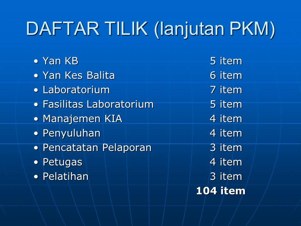 DAFTAR TILIK (lanjutan PKM) Yan KB 5 itemYan KB 5 item Yan Kes Balita 6 itemYan Kes Balita 6 item Laboratorium 7 itemLaboratorium 7 item Fasilitas Lab