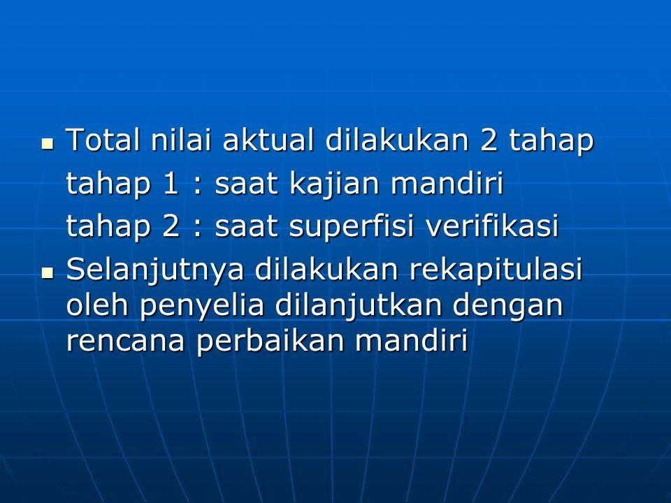 Total nilai aktual dilakukan 2 tahap Total nilai aktual dilakukan 2 tahap tahap 1 : saat kajian mandiri tahap 2 : saat superfisi verifikasi Selanjutny