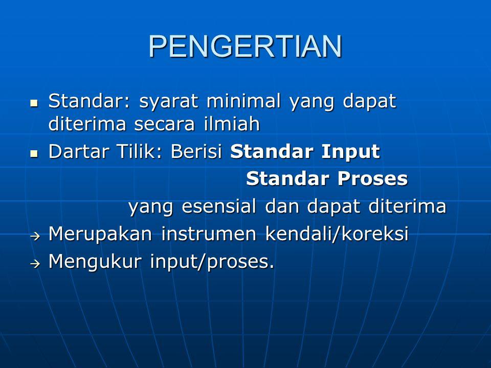 PENGERTIAN Standar: syarat minimal yang dapat diterima secara ilmiah Standar: syarat minimal yang dapat diterima secara ilmiah Dartar Tilik: Berisi St