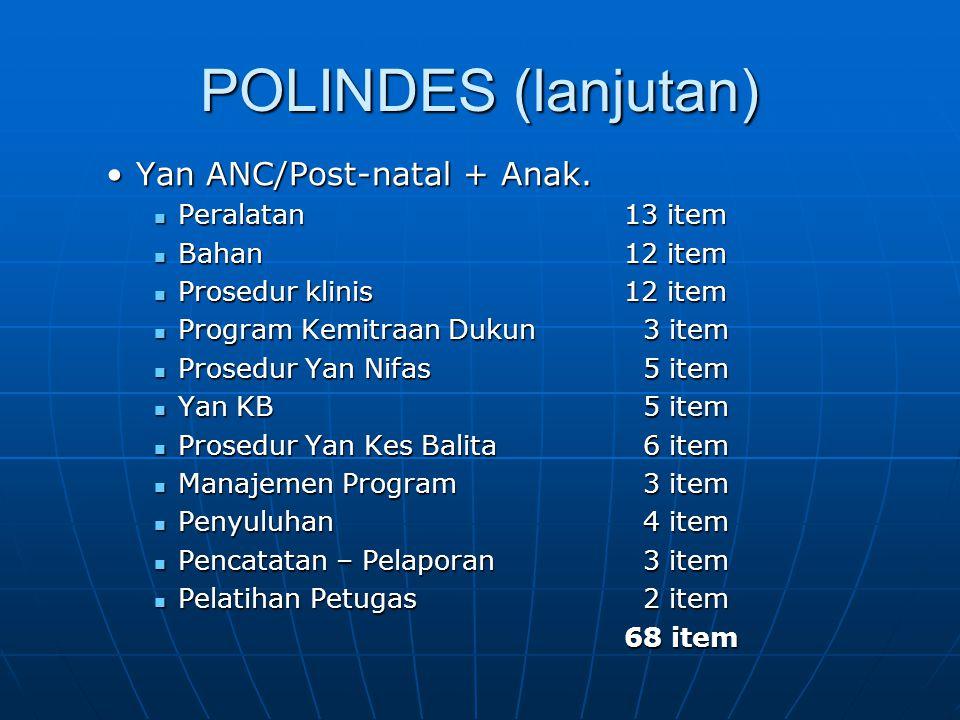 POLINDES (lanjutan) Yan ANC/Post-natal + Anak.Yan ANC/Post-natal + Anak. Peralatan13 item Peralatan13 item Bahan12 item Bahan12 item Prosedur klinis12