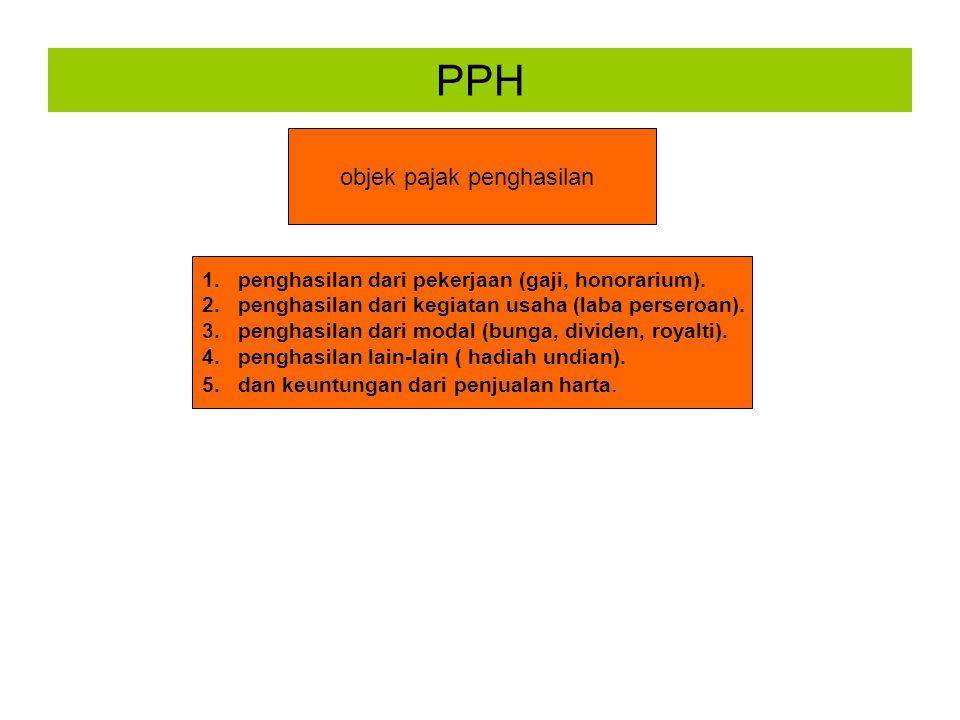 PPH objek pajak penghasilan 1.penghasilan dari pekerjaan (gaji, honorarium). 2.penghasilan dari kegiatan usaha (laba perseroan). 3.penghasilan dari mo