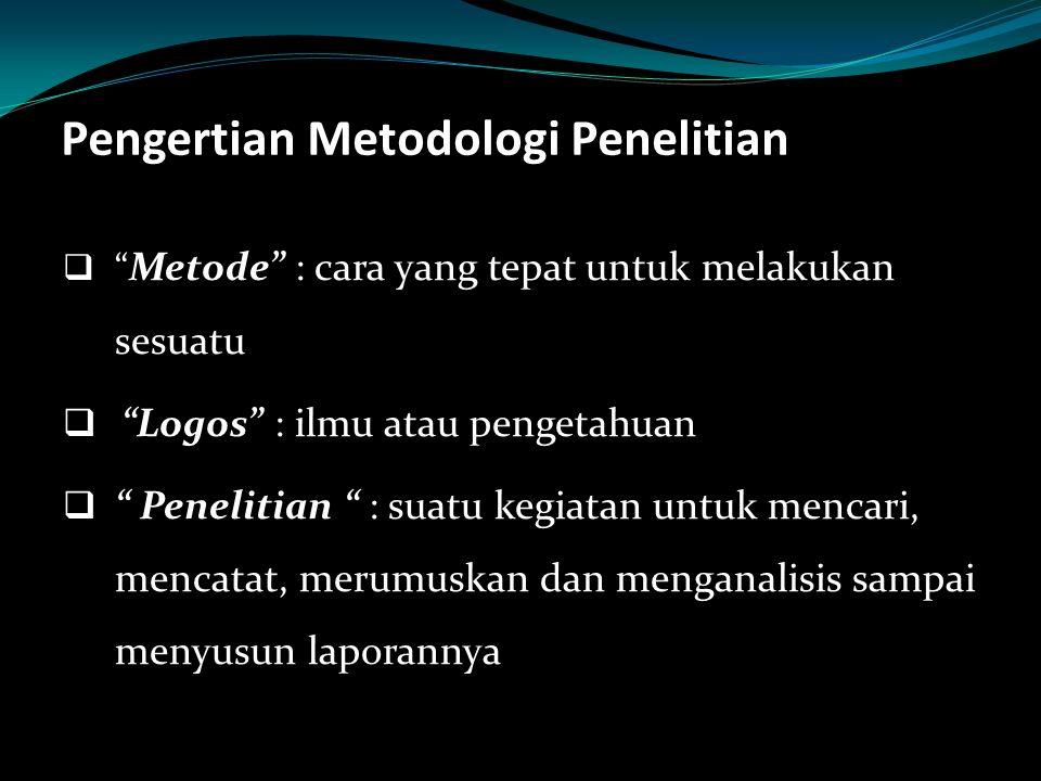 Pengertian Metodologi Penelitian   Metode : cara yang tepat untuk melakukan sesuatu     Logos : ilmu atau pengetahuan     Penelitian : suatu kegiatan untuk mencari, mencatat, merumuskan dan menganalisis sampai menyusun laporannya