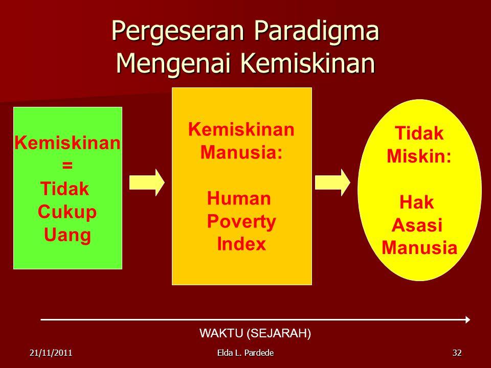 32 Pergeseran Paradigma Mengenai Kemiskinan Kemiskinan = Tidak Cukup Uang WAKTU (SEJARAH) Kemiskinan Manusia: Human Poverty Index Tidak Miskin: Hak Asasi Manusia 21/11/2011Elda L.
