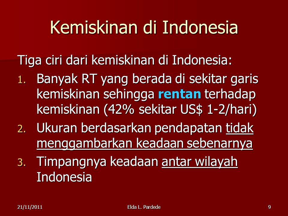 Persentase Penduduk Miskin Berdasarkan Garis Kemiskinan (GK) Sumber: Diolah dari www.bps.go.id10 Persentase Penduduk Miskin (%) TahunKotaDesaKota+DesaTertinggiTerendah (Papua)(DKI Jakarta) 200712.5220.3716.5840.784.61 200811.6518.9315.4237.084.29 200910.7217.3514.1537.533.62 20109.8716.5613.3336.803.48