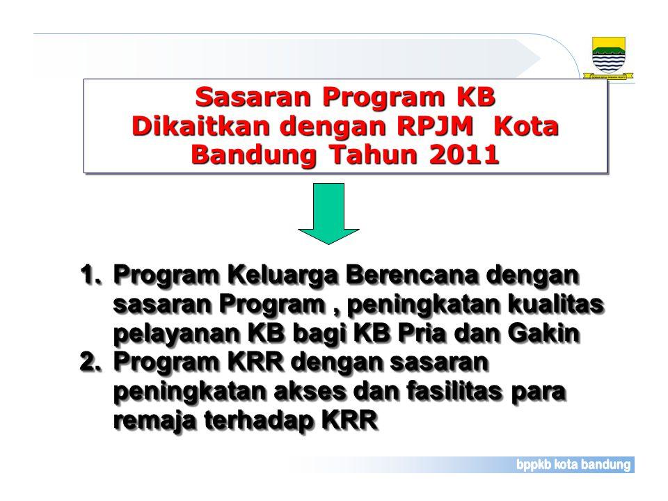 Sasaran Kependudukan s.d 2011 Dikaitkan dengan Program KB 1.Toleransi Jumlah penduduk 2.400.000 2.LPP 1,5 % 3.TFR 1,81 4.ASFR (15-19) 20,48 1.Toleransi Jumlah penduduk 2.400.000 2.LPP 1,5 % 3.TFR 1,81 4.ASFR (15-19) 20,48